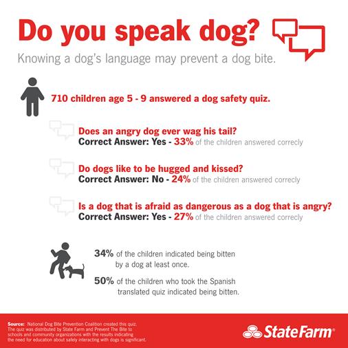 Parlez_vous_le_chien